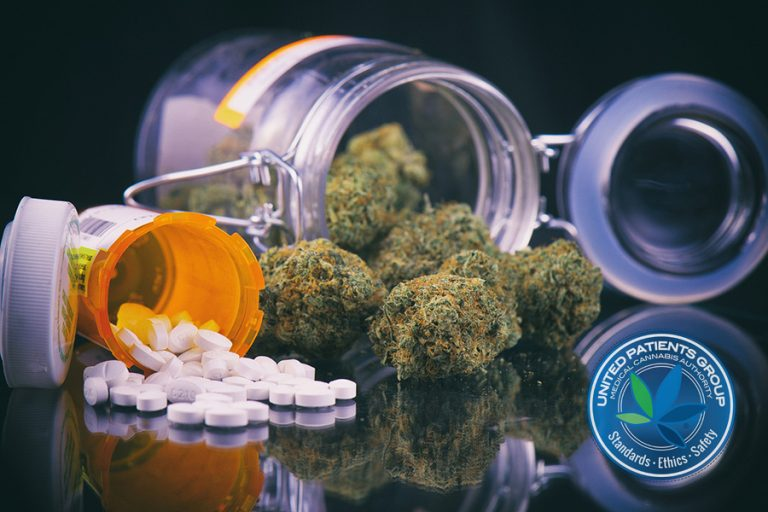 Types Of Medical Cannabis